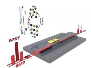 light based memory chip
