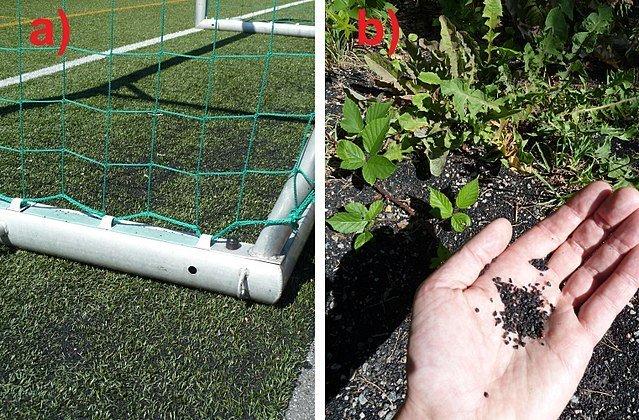 microplastics from field to farm