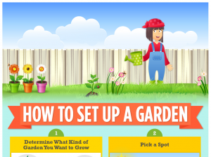 start a garden heidis hearing plants activity